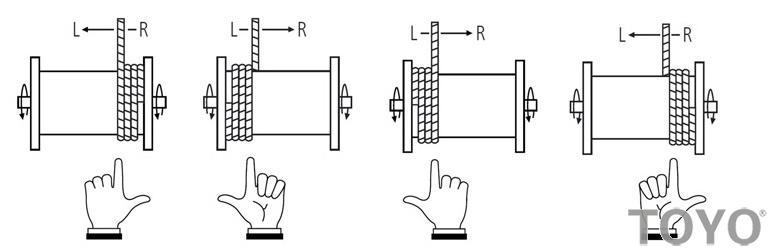 进口家用电动葫芦钢丝绳与卷筒巧妙搭配性能优良