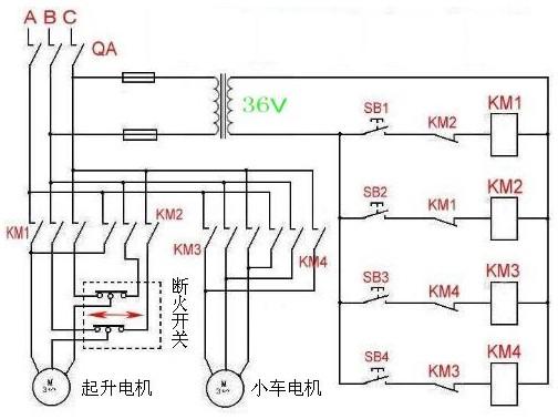 进口微电葫芦是一种轻小型电动起重葫芦,具有体型小、操作方式简单的特点,今天我们主要来揭秘其内部线路与倒顺开关的相关内容。 首先来看看需要的品名:倒顺开关1个,行程开关2个,微型电动葫芦1台(有接线板),电机电容1个,线若干。 其次是要求:分别在顶、底安装一个行程开关,转顺时,吊物到顶上行程开关自动断开,当转为倒时,吊物向下行走,反之下的开关断开后转为顺时也能向上行走。 满足以上要求的展示图我们贴在下面,希望对您有所帮助: